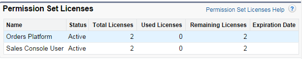 Feature Salesforce Licenses Types.